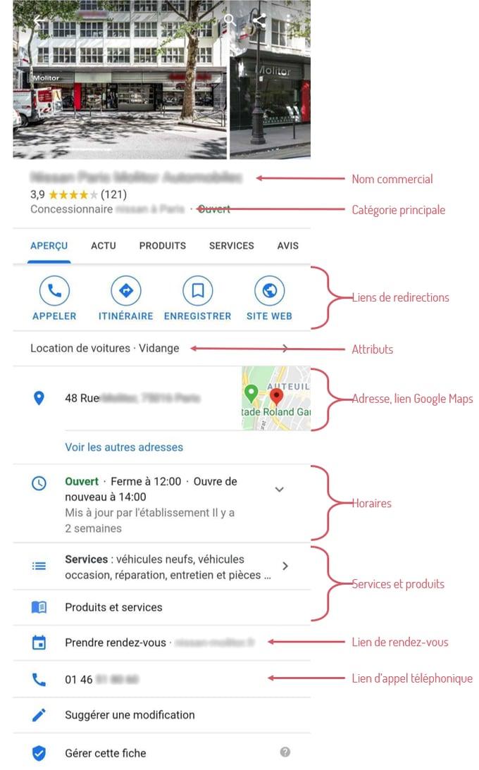 Description des éléments de base dune fiche Google My Business